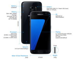 Samsung Galaxy S7 Spesifikasi
